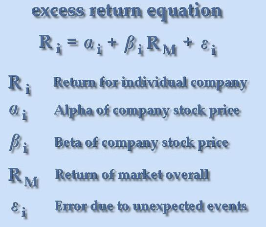 excess_return_equation